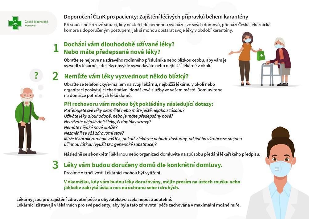 Doporučení ČLnK pro pacienty